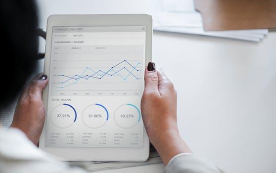 digital trends that drive business success