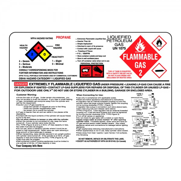 product identification signs